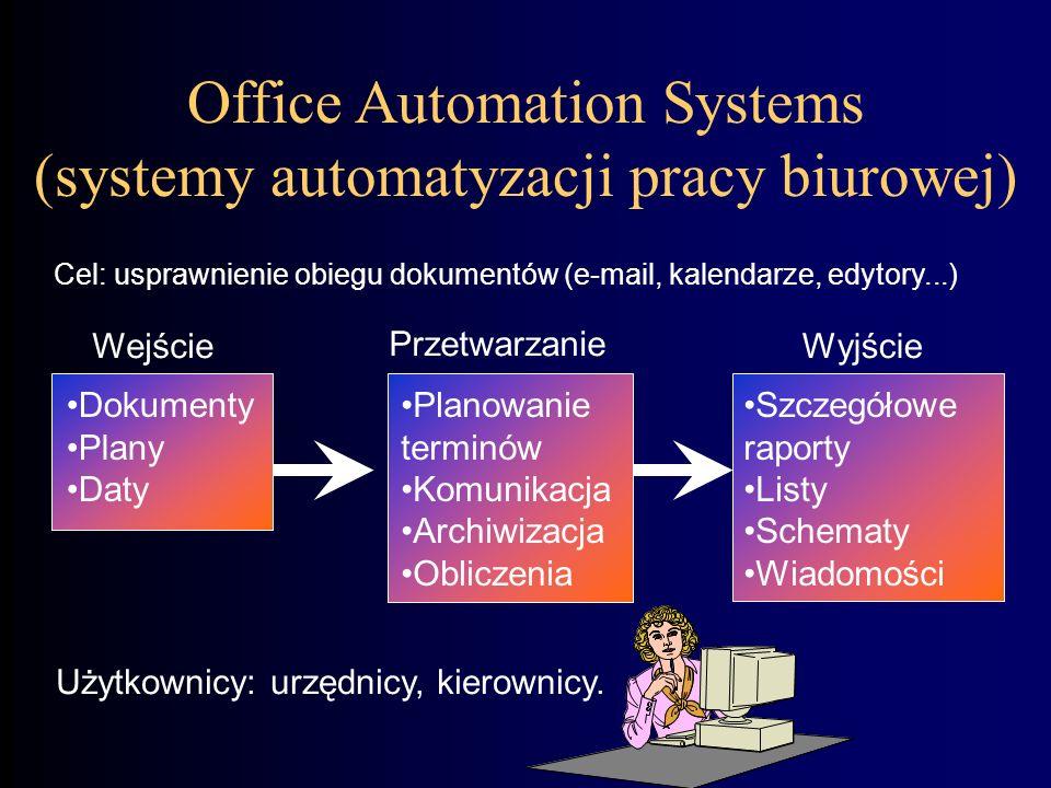 Inne systemy (OAS) Office Automation Systems (DSS) Decision Support Systems (ES) Expert Systems Niektóre z systemów informacyjnych znajdują zastosowan