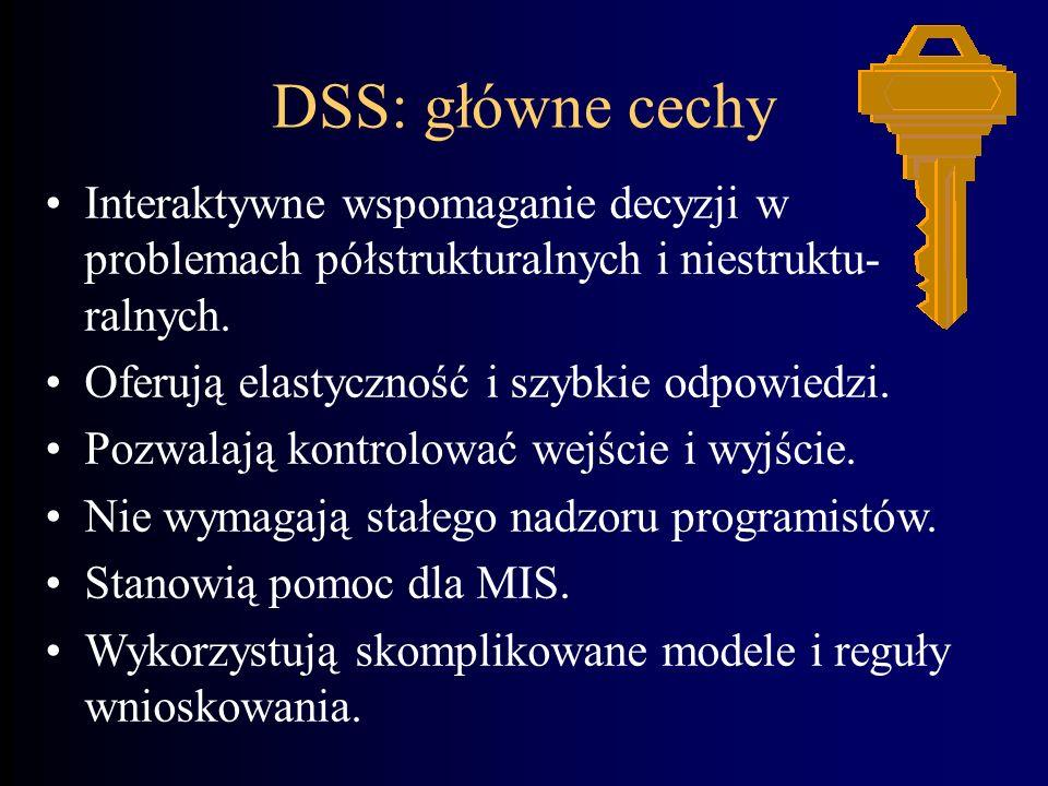Decision Support Systems (systemy wspomagania decyzji) Modele analityczne Duże zbiory danych Interaktywne Symulacje Specjalist. raporty Sugestie decyz
