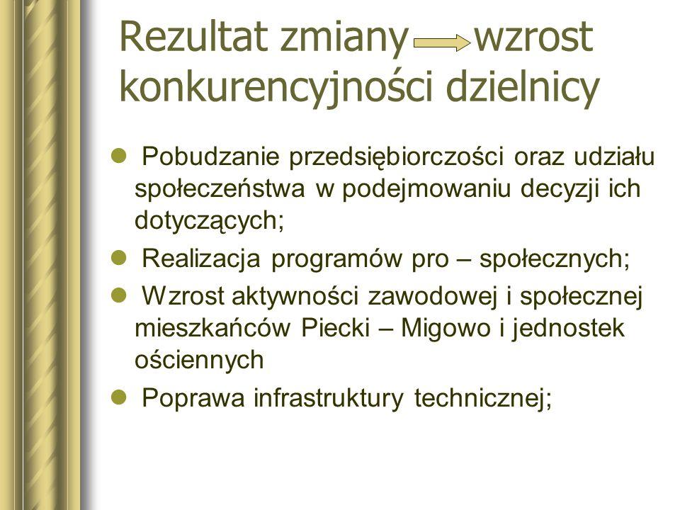 Piecki – Migowo gwarantem sukcesu programu rewitalizacji Zaangażowanie i aktywna współpraca wielu podmiotów działających w obrębie dzielnicy a reprezentujących trzy sektory – biznesu, sektor publiczny oraz pozarządowy.