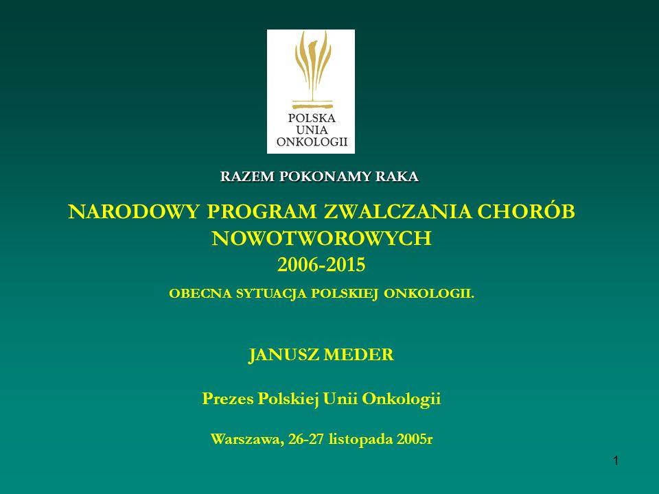1 RAZEM POKONAMY RAKA NARODOWY PROGRAM ZWALCZANIA CHORÓB NOWOTWOROWYCH 2006-2015 OBECNA SYTUACJA POLSKIEJ ONKOLOGII. JANUSZ MEDER Prezes Polskiej Unii