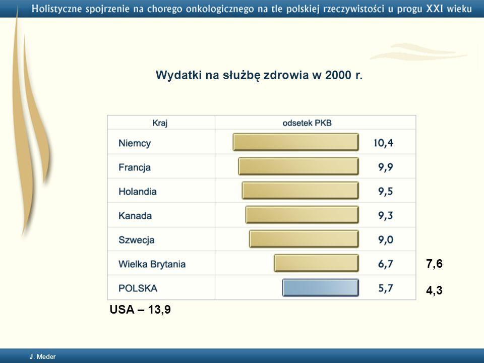 13 Wydatki na służbę zdrowia w 2000 r. USA – 13,9 4,3 7,6 J. Meder