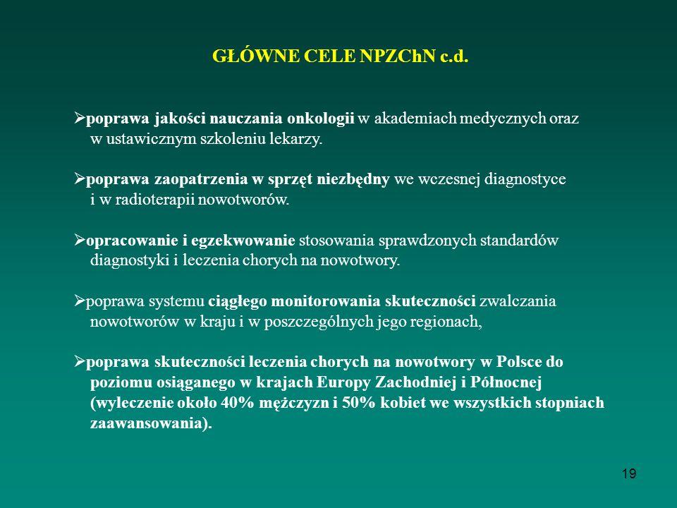 19 GŁÓWNE CELE NPZChN c.d. poprawa jakości nauczania onkologii w akademiach medycznych oraz w ustawicznym szkoleniu lekarzy. poprawa zaopatrzenia w sp