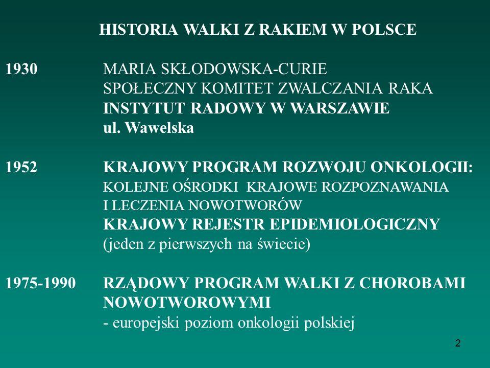 2 HISTORIA WALKI Z RAKIEM W POLSCE 1930 MARIA SKŁODOWSKA-CURIE SPOŁECZNY KOMITET ZWALCZANIA RAKA INSTYTUT RADOWY W WARSZAWIE ul. Wawelska 1952 KRAJOWY