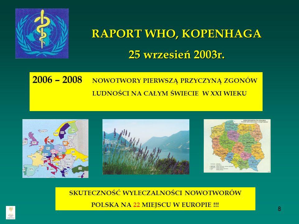 8 RAPORT WHO, KOPENHAGA 25 wrzesień 2003r. 2006 – 2008 NOWOTWORY PIERWSZĄ PRZYCZYNĄ ZGONÓW LUDNOŚCI NA CAŁYM ŚWIECIE W XXI WIEKU SKUTECZNOŚĆ WYLECZALN