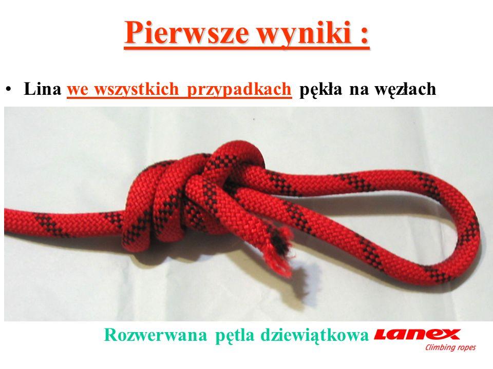 Ślady rozpoznawcze przerwanej liny na węźle : Spieczone końce przerwanych włókien Przyspawane włókna oplotu do splotek rdzenia