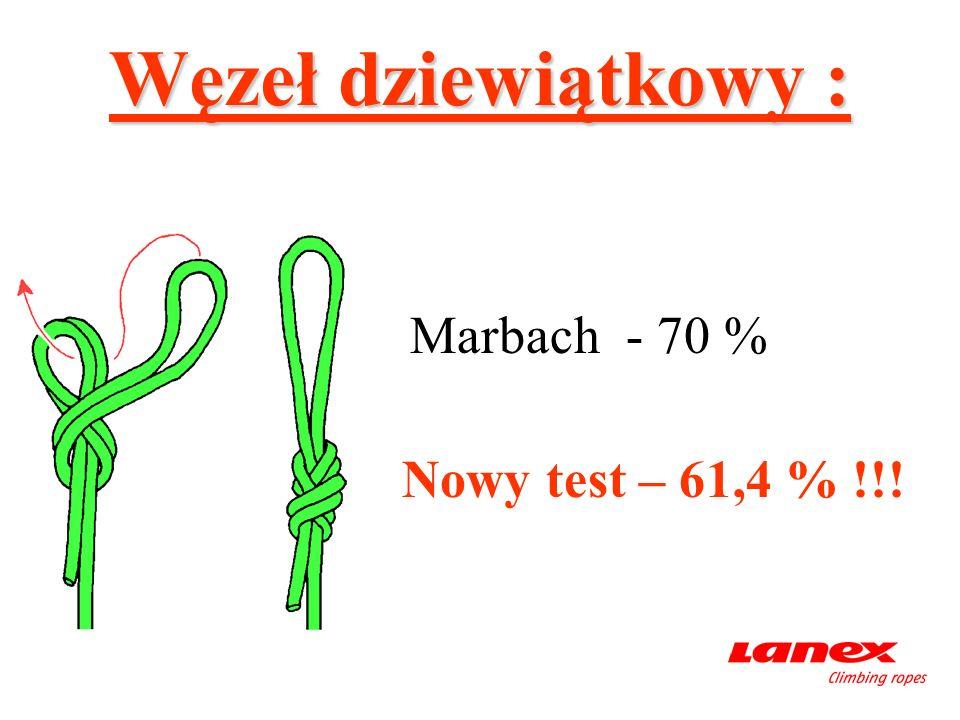 Węzeł ósemkowy -górny : Marbach – 55 % Nowy test – 62 % !!!