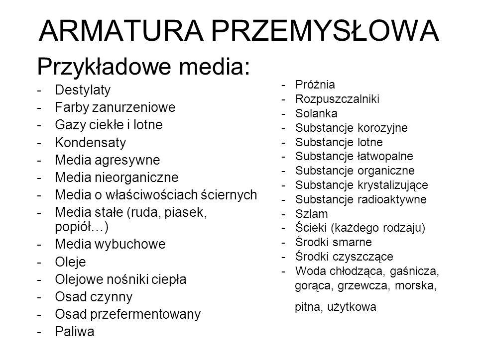 ARMATURA PRZEMYSŁOWA Przykładowe media: -Destylaty -Farby zanurzeniowe -Gazy ciekłe i lotne -Kondensaty -Media agresywne -Media nieorganiczne -Media o właściwościach ściernych -Media stałe (ruda, piasek, popiół…) -Media wybuchowe -Oleje -Olejowe nośniki ciepła -Osad czynny -Osad przefermentowany -Paliwa - Próżnia - Rozpuszczalniki - Solanka - Substancje korozyjne - Substancje lotne - Substancje łatwopalne - Substancje organiczne - Substancje krystalizujące - Substancje radioaktywne - Szlam - Ścieki (każdego rodzaju) - Środki smarne - Środki czyszczące - Woda chłodząca, gaśnicza, gorąca, grzewcza, morska, pitna, użytkowa