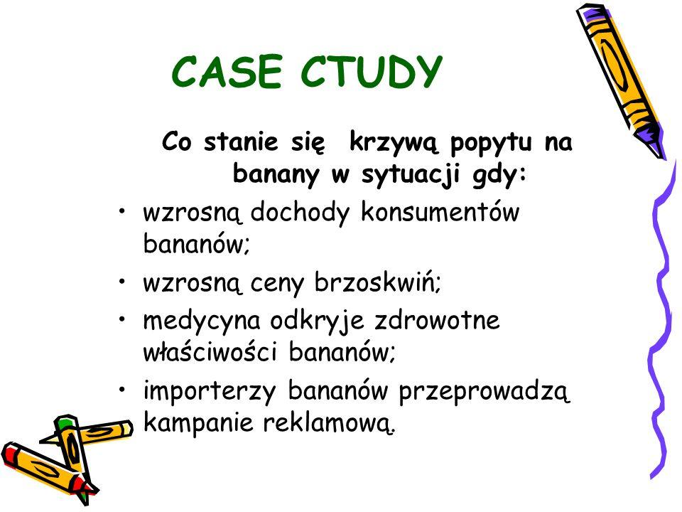 CASE CTUDY Co stanie się krzywą popytu na banany w sytuacji gdy: wzrosną dochody konsumentów bananów; wzrosną ceny brzoskwiń; medycyna odkryje zdrowot