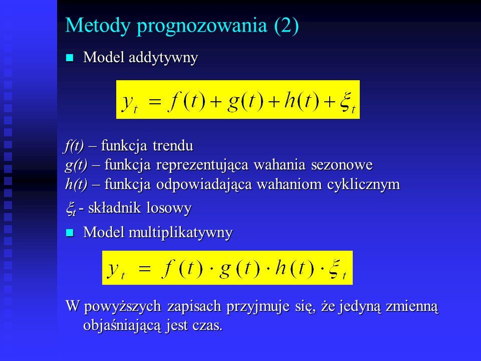 Metody prognozowania (2) f(t) – funkcja trendu g(t) – funkcja reprezentująca wahania sezonowe h(t) – funkcja odpowiadająca wahaniom cyklicznym t - skł