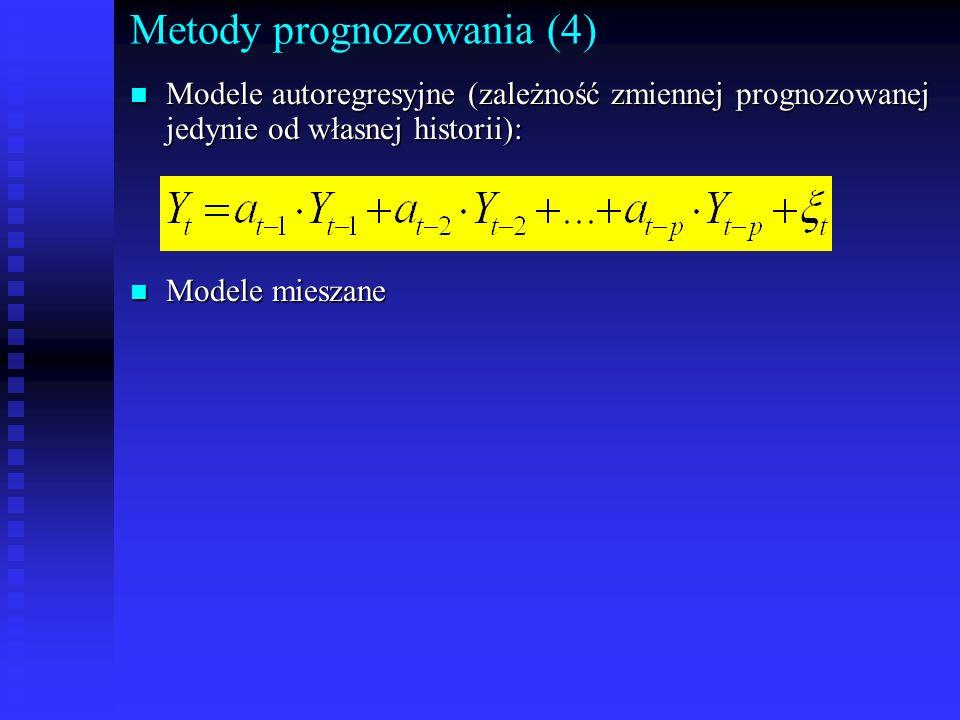Metody prognozowania (4) n Modele autoregresyjne (zależność zmiennej prognozowanej jedynie od własnej historii): n Modele mieszane