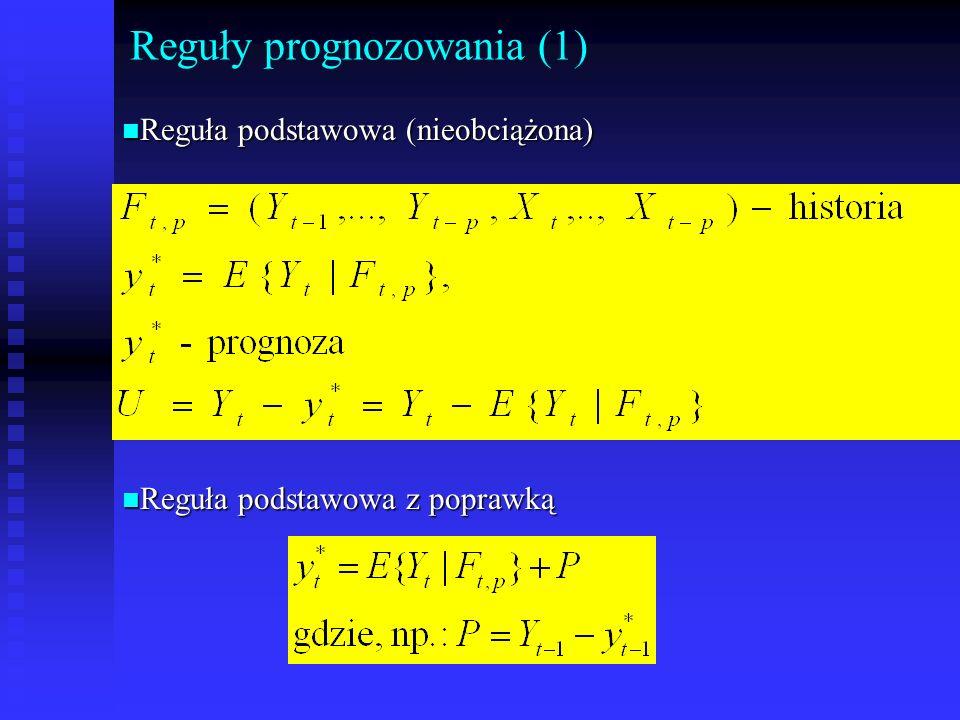 Reguły prognozowania (1) n Reguła podstawowa (nieobciążona) n Reguła podstawowa z poprawką