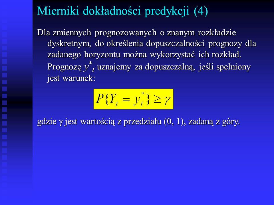 Mierniki dokładności predykcji (4) Dla zmiennych prognozowanych o znanym rozkładzie dyskretnym, do określenia dopuszczalności prognozy dla zadanego ho