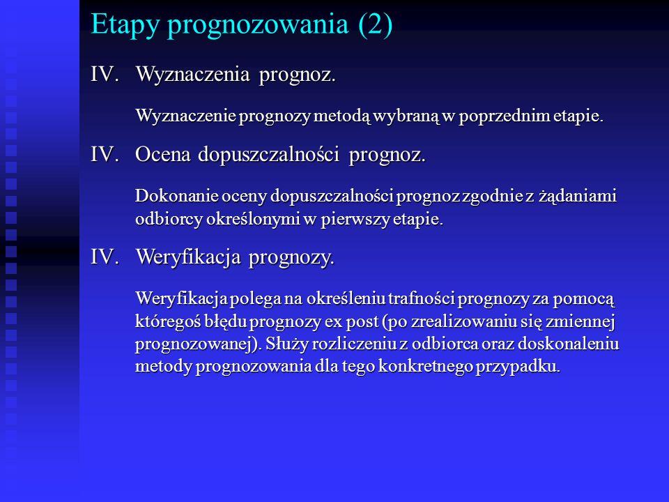 Etapy prognozowania (2) IV.Wyznaczenia prognoz. Wyznaczenie prognozy metodą wybraną w poprzednim etapie. IV.Ocena dopuszczalności prognoz. Dokonanie o