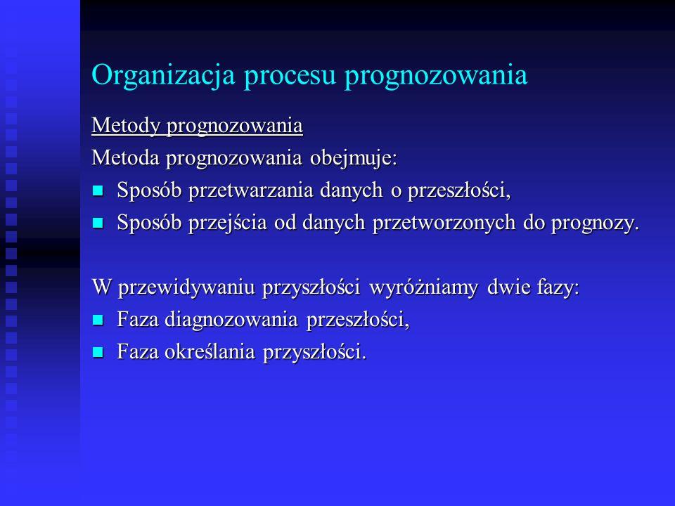 Organizacja procesu prognozowania Metody prognozowania Metoda prognozowania obejmuje: n Sposób przetwarzania danych o przeszłości, n Sposób przejścia