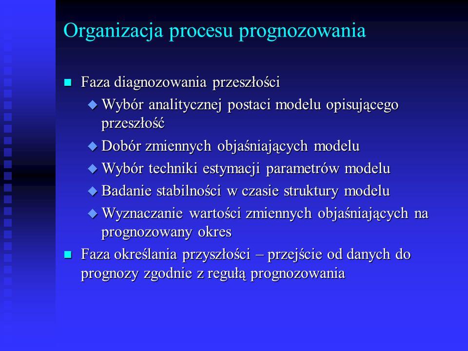 Organizacja procesu prognozowania n Faza diagnozowania przeszłości u Wybór analitycznej postaci modelu opisującego przeszłość u Dobór zmiennych objaśn