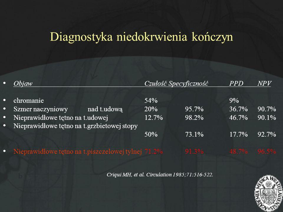 Diagnostyka niedokrwienia kończyn Objaw Czułość Specyficzność PPD NPV chromanie54%9% Szmer naczyniowynad t.udową20% 95.7% 36.7% 90.7% Nieprawidłowe tę