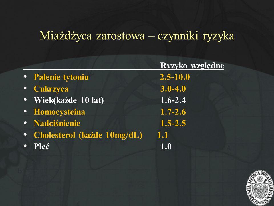 Klasyfikacja FONTAINEa WKR OkresObjawy ~1.1 Ibezobjawowy, niespecyficzne ~0.59IIchromanie przestankowe ~0.26IIIbóle spoczynkowe ~0.05 IVowrzodzenie niedokrwienne, martwica