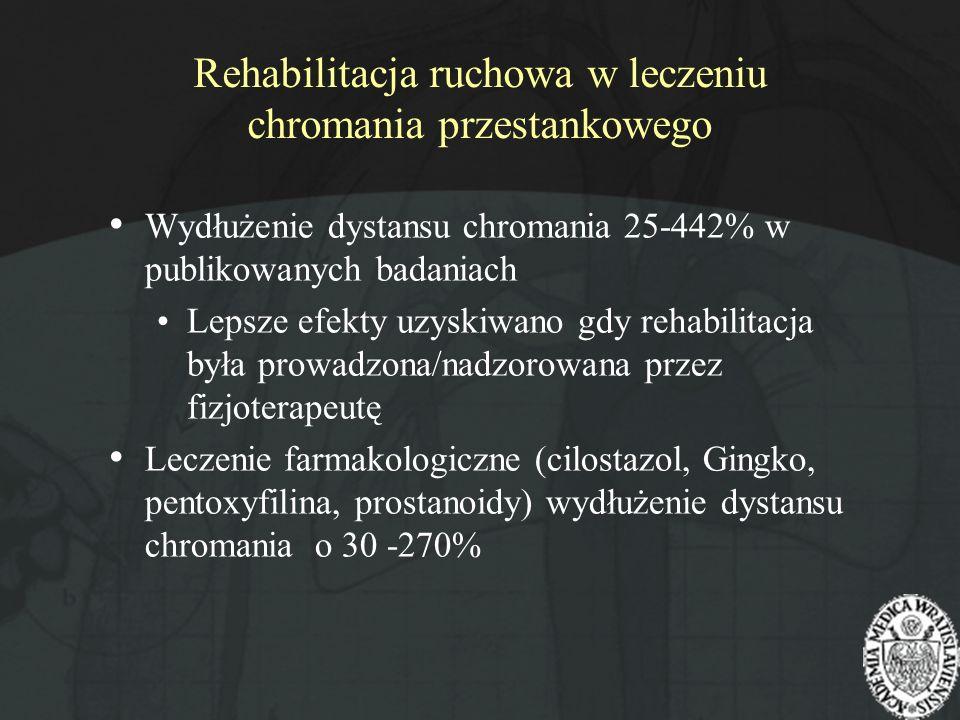 Rehabilitacja ruchowa w leczeniu chromania przestankowego Wydłużenie dystansu chromania 25-442% w publikowanych badaniach Lepsze efekty uzyskiwano gdy