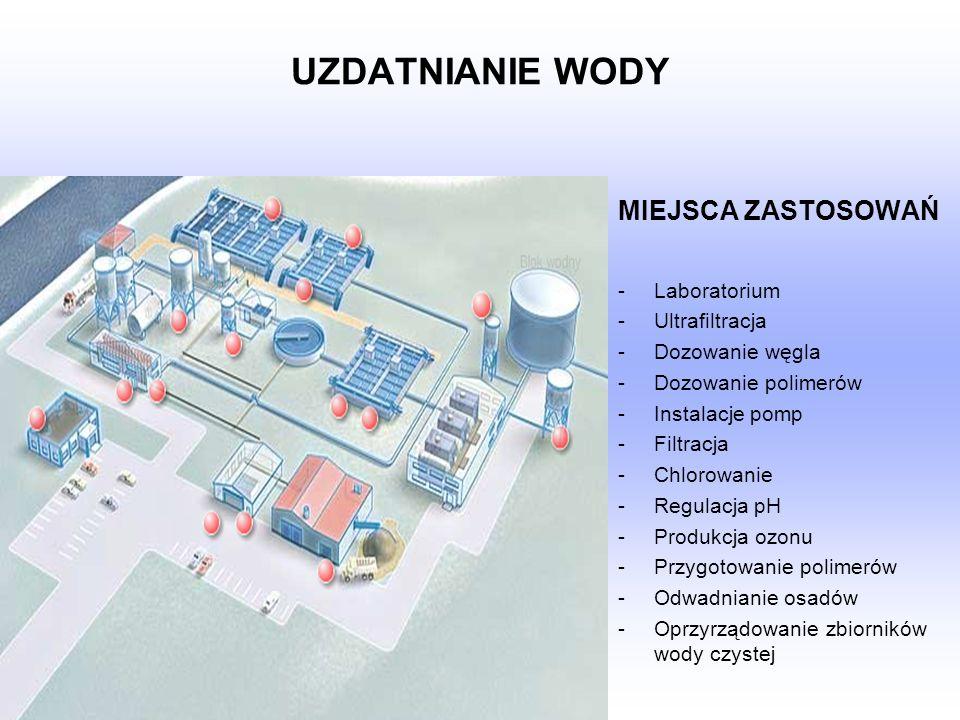 UZDATNIANIE WODY MIEJSCA ZASTOSOWAŃ -Laboratorium -Ultrafiltracja -Dozowanie węgla -Dozowanie polimerów -Instalacje pomp -Filtracja -Chlorowanie -Regu