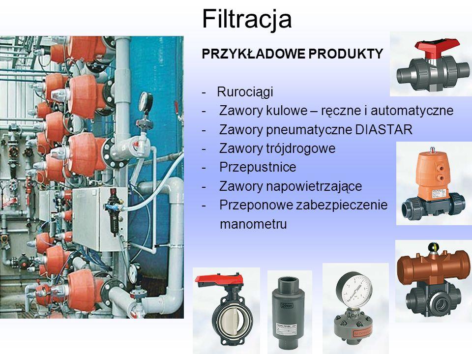 Filtracja PRZYKŁADOWE PRODUKTY - Rurociągi -Zawory kulowe – ręczne i automatyczne -Zawory pneumatyczne DIASTAR -Zawory trójdrogowe -Przepustnice -Zawo
