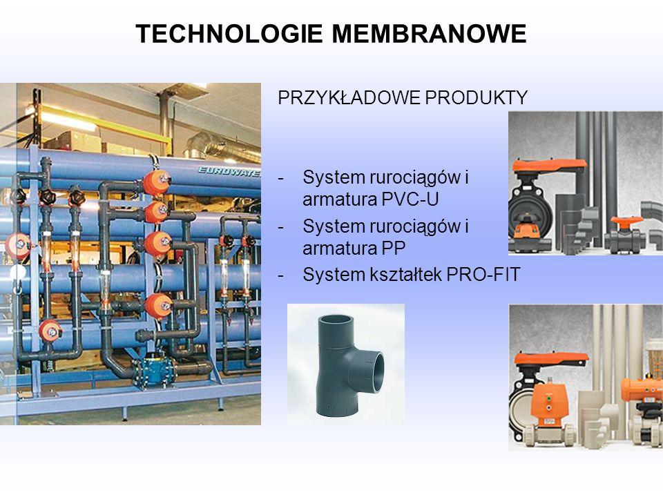 TECHNOLOGIE MEMBRANOWE PRZYKŁADOWE PRODUKTY -System rurociągów i armatura PVC-U -System rurociągów i armatura PP -System kształtek PRO-FIT