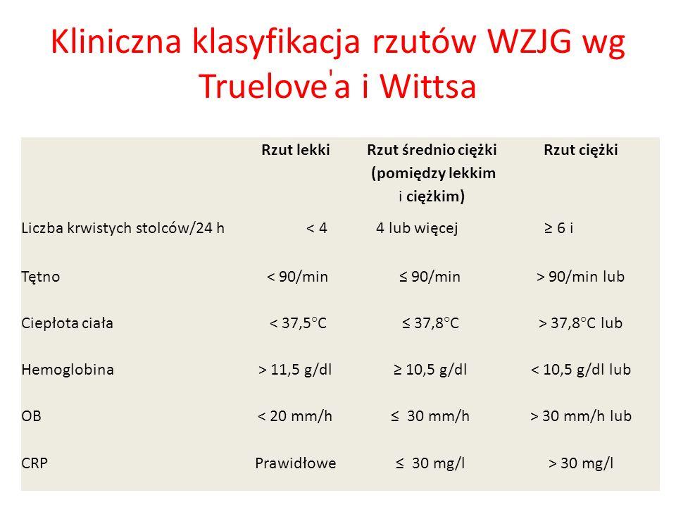 Kliniczna klasyfikacja rzutów WZJG wg Truelove ' a i Wittsa Rzut lekki Rzut średnio ciężki (pomiędzy lekkim i ciężkim) Rzut ciężki Liczba krwistych st