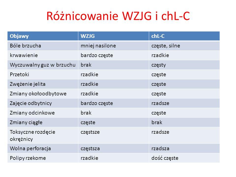 Różnicowanie WZJG i chL-C ObjawyWZJGchL-C Bóle brzuchamniej nasiloneczęste, silne krwawieniebardzo częsterzadkie Wyczuwalny guz w brzuchubrakczęsty Pr