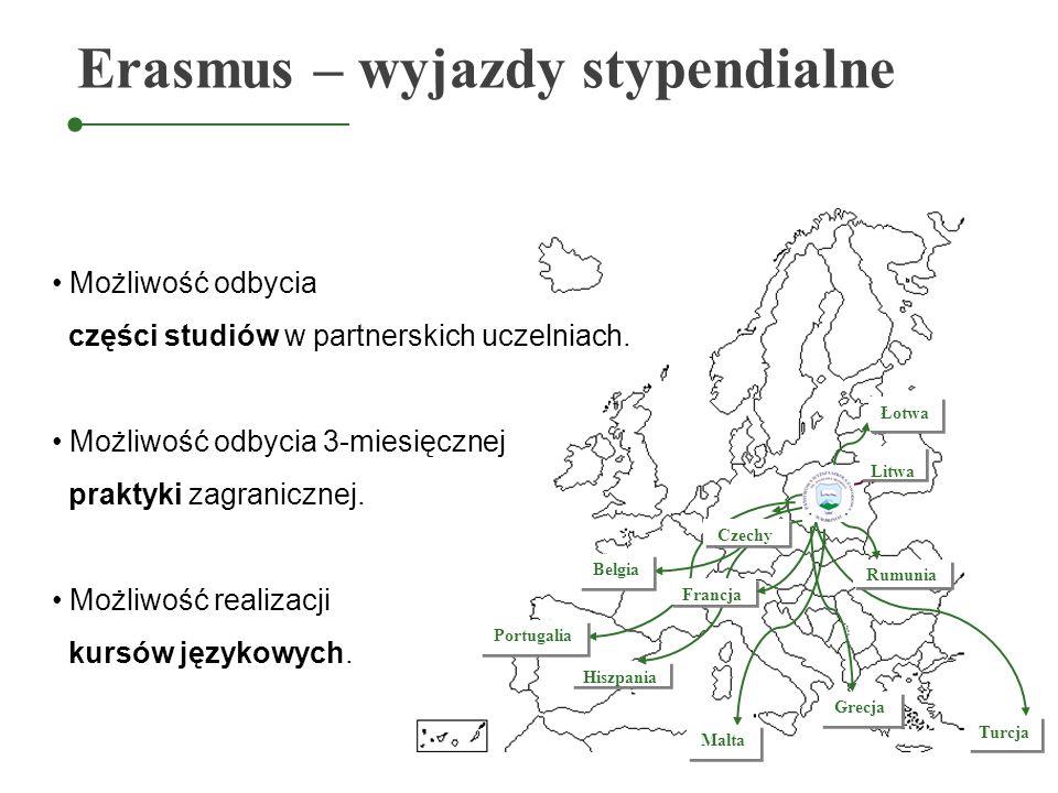 Malta Rumunia Turcja Portugalia Belgia Grecja Łotwa Litwa Hiszpania Czechy Francja Erasmus – wyjazdy stypendialne Możliwość odbycia części studiów w p