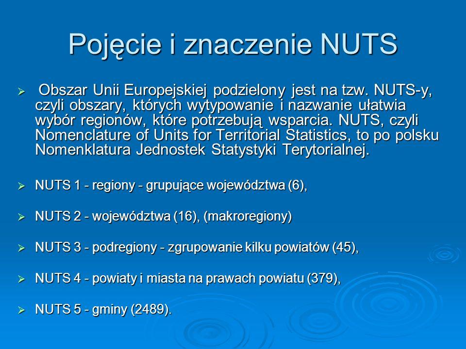 Pojęcie i znaczenie NUTS Obszar Unii Europejskiej podzielony jest na tzw.