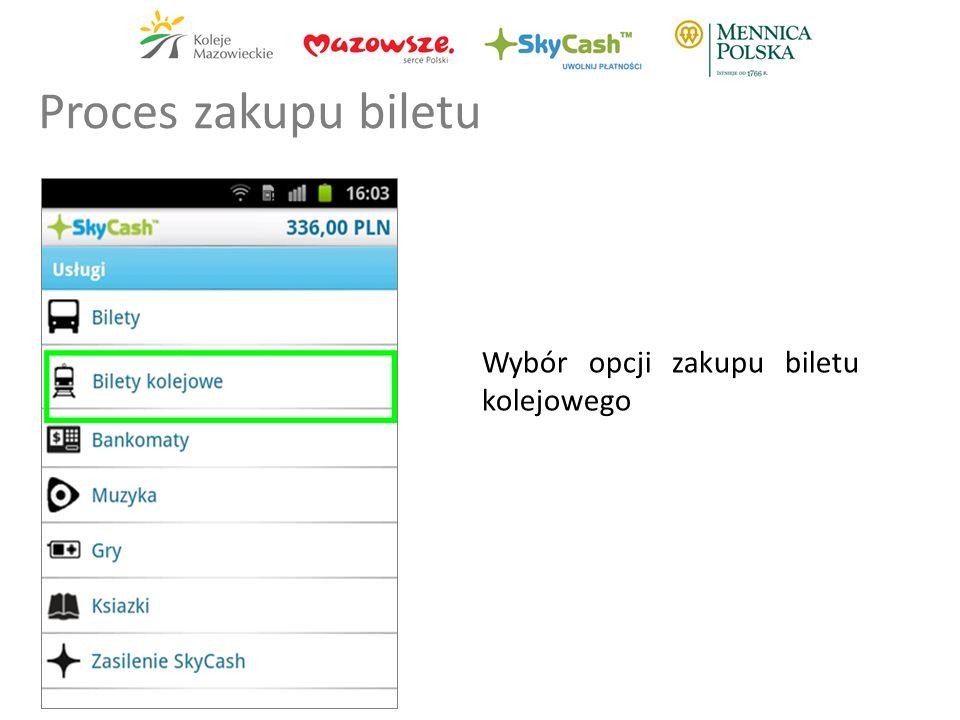 Wybór opcji zakupu biletu kolejowego Proces zakupu biletu