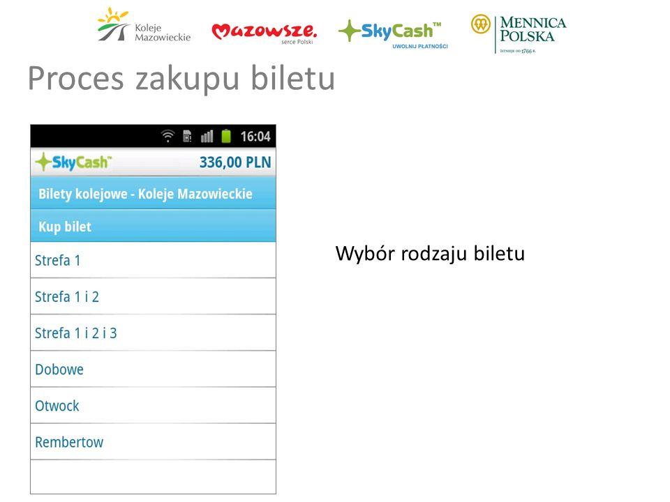 Wybór rodzaju biletu Proces zakupu biletu