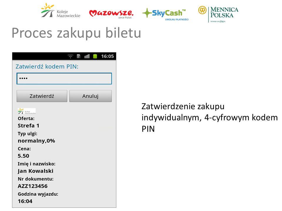 Zatwierdzenie zakupu indywidualnym, 4-cyfrowym kodem PIN Proces zakupu biletu