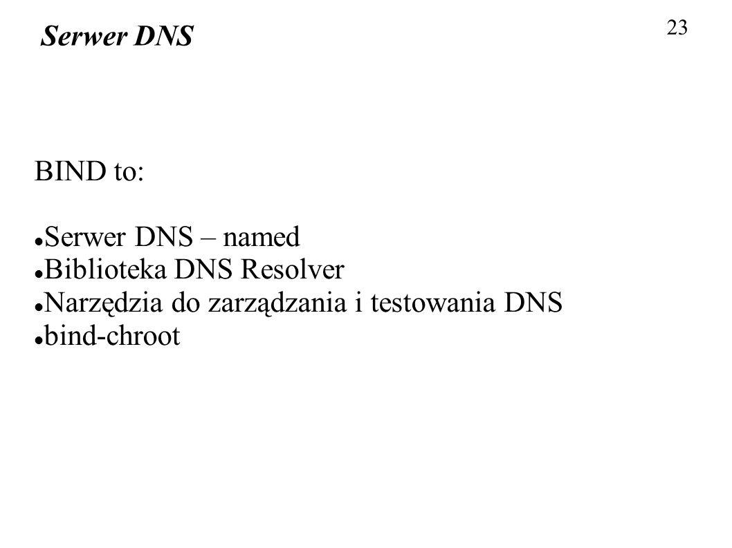 23 Serwer DNS BIND to: Serwer DNS – named Biblioteka DNS Resolver Narzędzia do zarządzania i testowania DNS bind-chroot