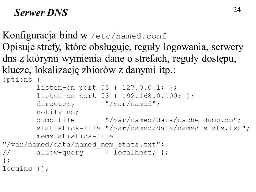 24 Serwer DNS Konfiguracja bind w /etc/named.conf Opisuje strefy, które obsługuje, reguły logowania, serwery dns z którymi wymienia dane o strefach, r