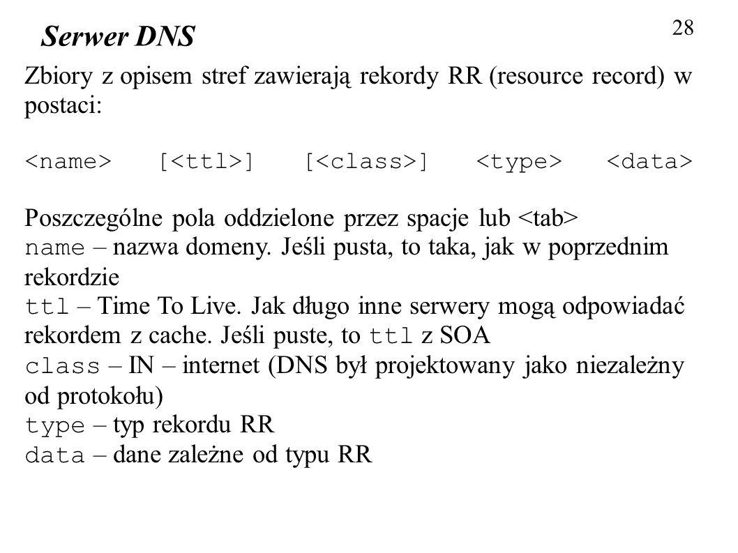 28 Serwer DNS Zbiory z opisem stref zawierają rekordy RR (resource record) w postaci: [ ] [ ] Poszczególne pola oddzielone przez spacje lub name – naz