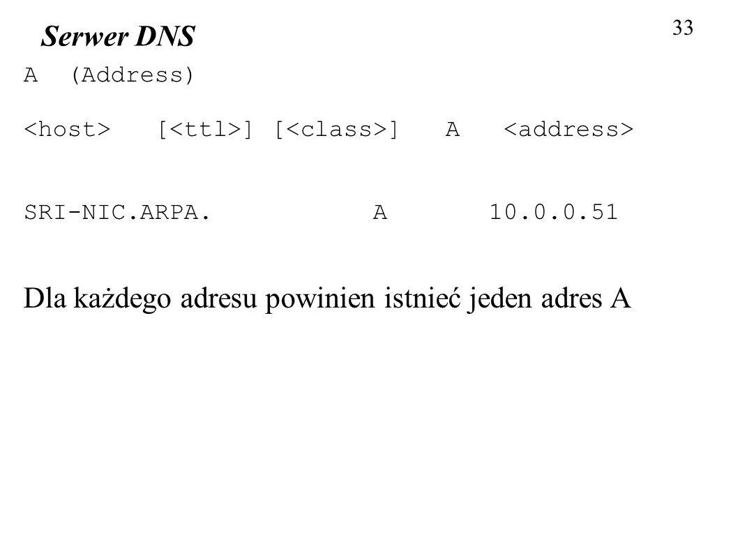33 Serwer DNS A (Address) [ ] [ ] A SRI-NIC.ARPA. A 10.0.0.51 Dla każdego adresu powinien istnieć jeden adres A