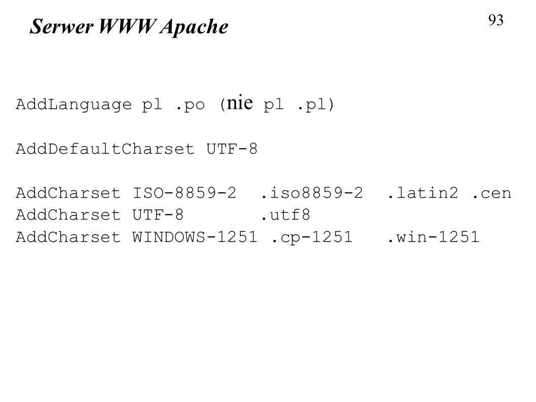 93 Serwer WWW Apache AddLanguage pl.po ( nie pl.pl) AddDefaultCharset UTF-8 AddCharset ISO-8859-2.iso8859-2.latin2.cen AddCharset UTF-8.utf8 AddCharse