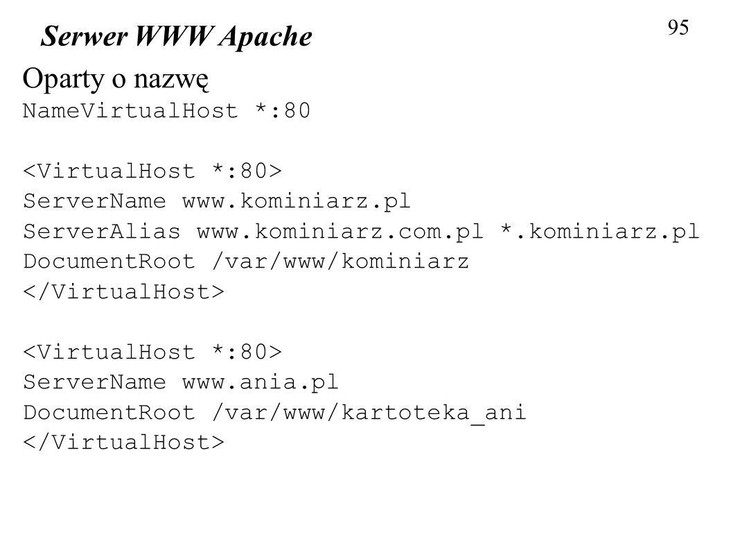 95 Serwer WWW Apache Oparty o nazwę NameVirtualHost *:80 ServerName www.kominiarz.pl ServerAlias www.kominiarz.com.pl *.kominiarz.pl DocumentRoot /var