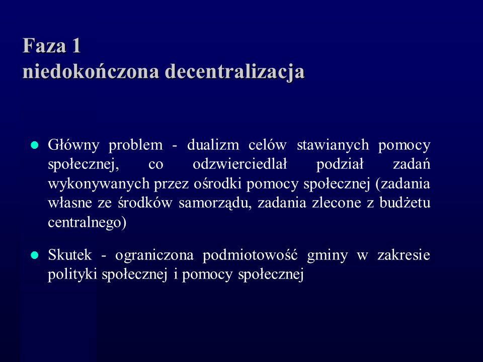 Faza 1 niedokończona decentralizacja Główny problem - dualizm celów stawianych pomocy społecznej, co odzwierciedlał podział zadań wykonywanych przez o