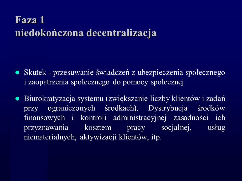 Faza 1 niedokończona decentralizacja Skutek - przesuwanie świadczeń z ubezpieczenia społecznego i zaopatrzenia społecznego do pomocy społecznej Biurok