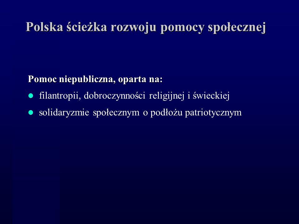 Polska ścieżka rozwoju pomocy społecznej Pomoc niepubliczna, oparta na: filantropii, dobroczynności religijnej i świeckiej solidaryzmie społecznym o p