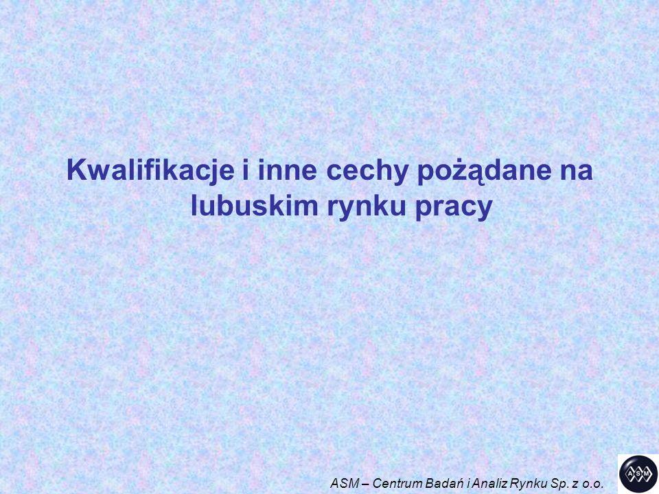 Kwalifikacje i inne cechy pożądane na lubuskim rynku pracy ASM – Centrum Badań i Analiz Rynku Sp. z o.o.