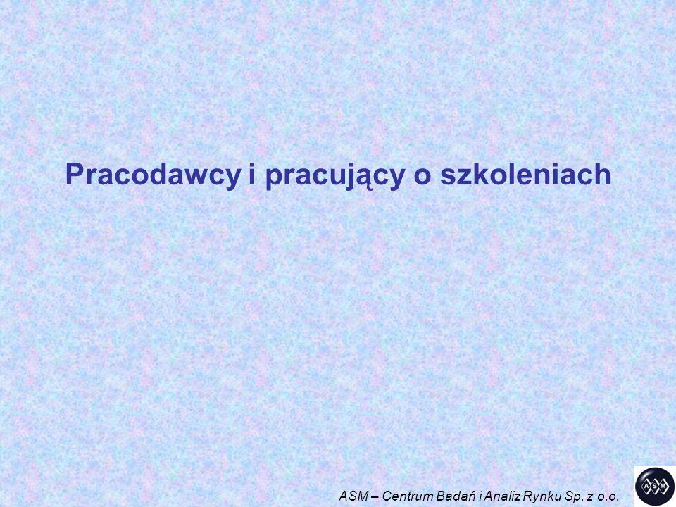 Pracodawcy i pracujący o szkoleniach ASM – Centrum Badań i Analiz Rynku Sp. z o.o.