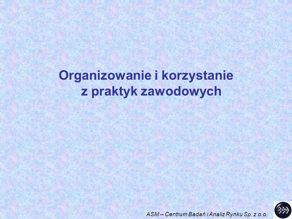 Organizowanie i korzystanie z praktyk zawodowych ASM – Centrum Badań i Analiz Rynku Sp. z o.o.