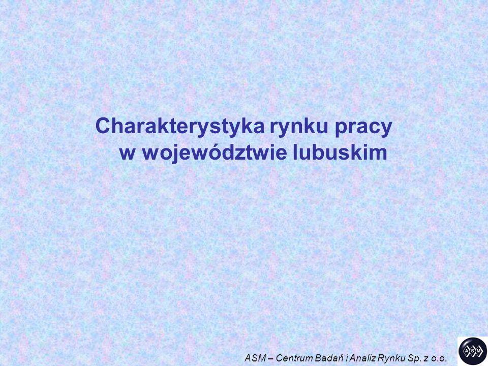Charakterystyka rynku pracy w województwie lubuskim ASM – Centrum Badań i Analiz Rynku Sp. z o.o.