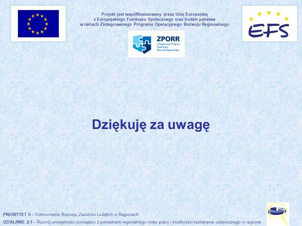 Dziękuję za uwagę PRIORYTET II – Wzmocnienie Rozwoju Zasobów Ludzkich w Regionach DZIAŁANIE 2.1 – Rozwój umiejętności powiązany z potrzebami regionalnego rynku pracy i możliwości kształcenia ustawicznego w regionie Projekt jest współfinansowany przez Unię Europejską z Europejskiego Funduszu Społecznego oraz budżet państwa w ramach Zintegrowanego Programu Operacyjnego Rozwoju Regionalnego