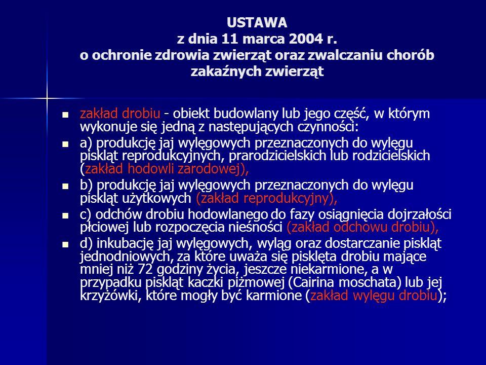 USTAWA z dnia 11 marca 2004 r. o ochronie zdrowia zwierząt oraz zwalczaniu chorób zakaźnych zwierząt 1) drób - kury, kaczki, gęsi, indyki, przepiórki,