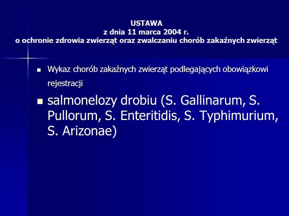 USTAWA z dnia 11 marca 2004 r. o ochronie zdrowia zwierząt oraz zwalczaniu chorób zakaźnych zwierząt zakład drobiu - obiekt budowlany lub jego część,