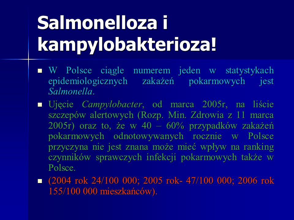 Salmonelloza i kampylobakterioza! Salmonella i Campylobacter to dwie grupy patogenów jelitowych najczęściej łączone z przypadkami bakteryjnych zakażeń