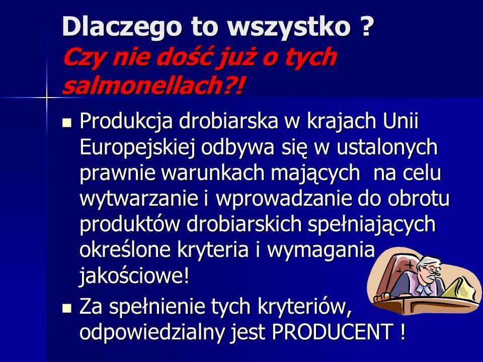 Salmonelloza u ludzi, Polska (wg. PZH) Ciągle spada !!!